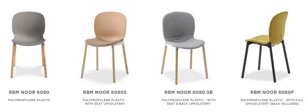 RBM NOOR 6050 DETAILS