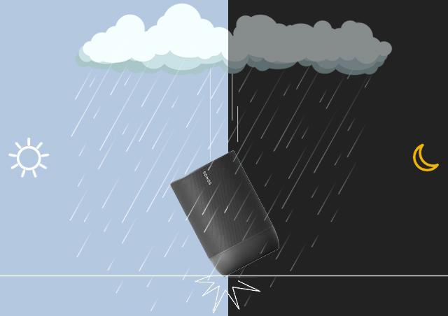 Sonos move water resistant